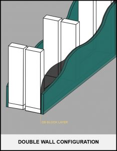 double wall construction for soundproofing a common wall