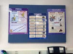 tack-able sound panels that double as bulletin boards
