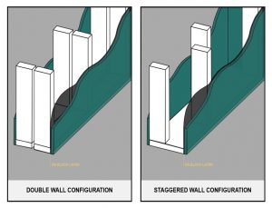 double wall or staggered stud wall assembly's to deaden sound bleed